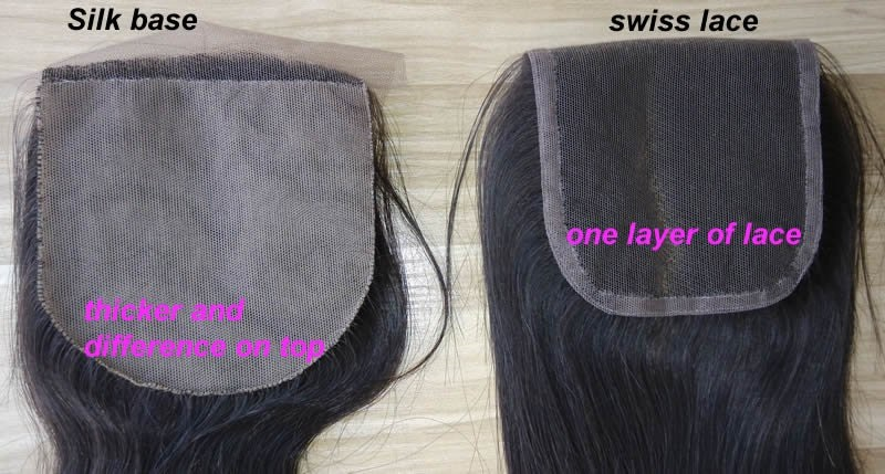 the difference between a silk base and a swiss base closure