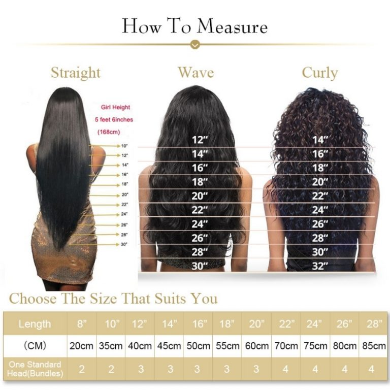 Weave-Hair-Extensions-Length-Chart